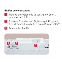 Thermor - {reference} - Convecteur Évidence - 6 ordres – 1750W